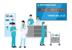 Digital Signage in Healthcare Animation
